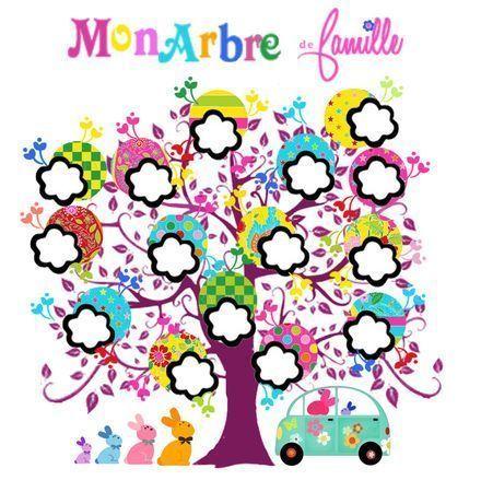 Cadre - Idee arbre genealogique original ...