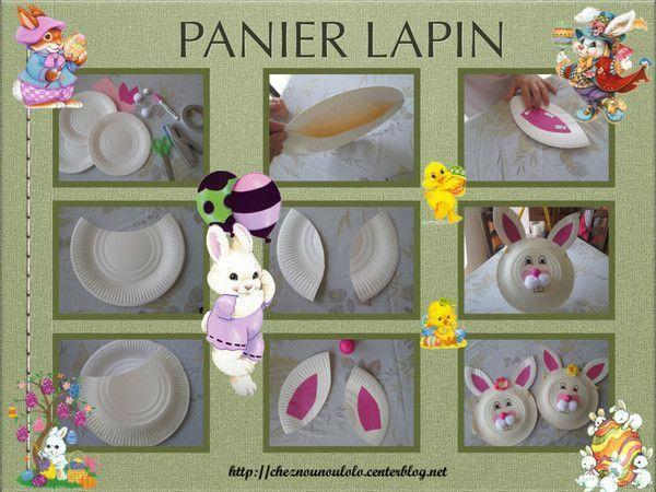 Le panier lapin paques lapin paques assiette en carton - Panier paques maternelle ...